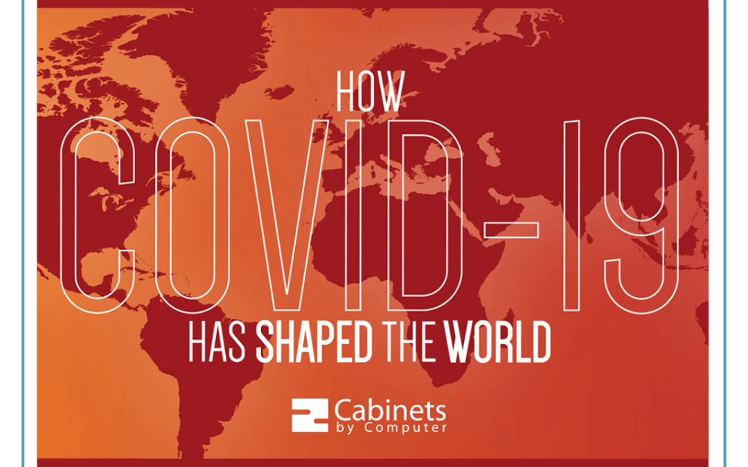 How COVID 19 has shaped the new world